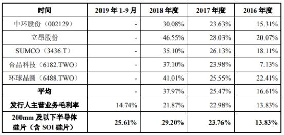 银航平台地址_景顺长城中小盘混合基金最新净值跌幅达1.99%