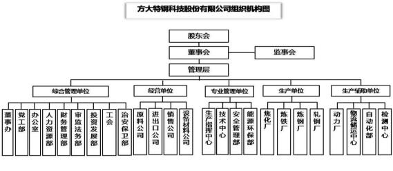 永利皇宫注册网·「新闻」国家标准委、商务部组织召开重要产品追溯标准化工作推进会议