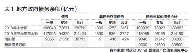 新宝3注册官方,最新一轮造舰高潮投入经费千亿!中国海军感到压力大才发力直追