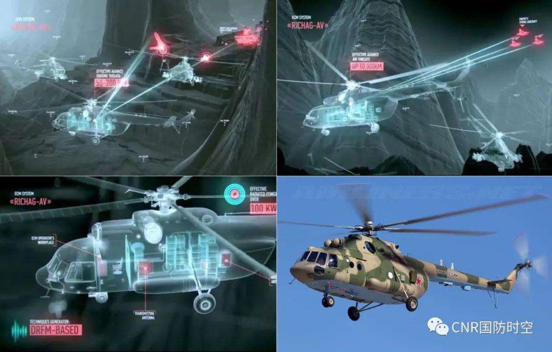 """图为俄罗斯""""杠杆-AV""""(Richag-AV)电子战系统宣传片截图与米-8MTPR-1直升机。(来源:环球网)"""
