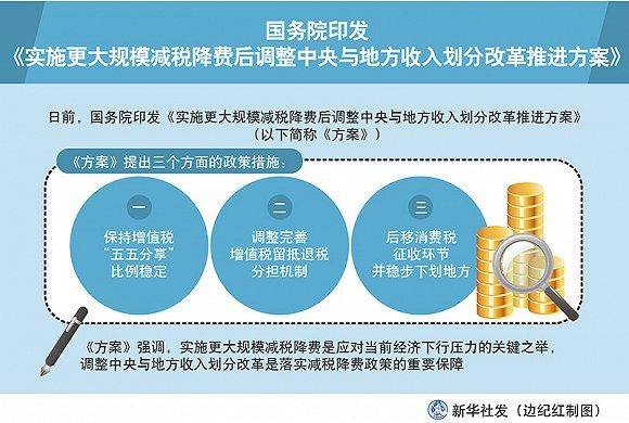 """征收后移、下划地方,消费税改革到底是""""涨价""""还是""""降价""""?"""