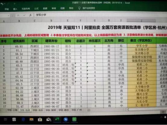 http://www.shangoudaohang.com/zhengce/232462.html