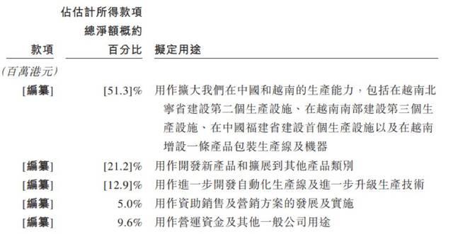 tt彩票投注-青岛中院知产庭在中国(潍坊)知识产权保护中心设巡回审判庭并跨域协作
