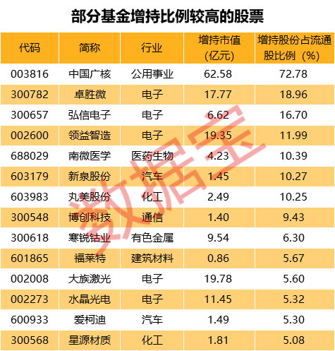九五之尊|韩国瑜:若2020当选决不离开高雄 北台湾由副手坐镇
