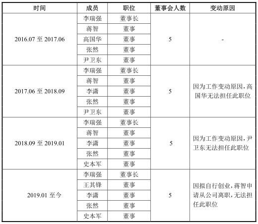 99qk彩.com 阵列天线新趋势和仿真案例分析