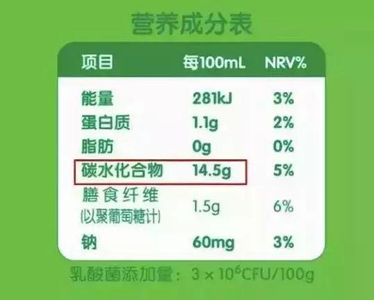 低盐、低糖、低脂肪、低碳水,这样吃真的健康