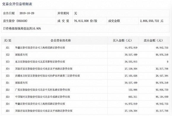 鼎博博彩是诈骗吗 中银协报告:2018年人民币跨境收付金额合计15.85万亿