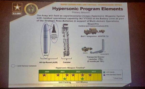 美陆军将部署高超音速武器 可在数分钟内打击任一地点