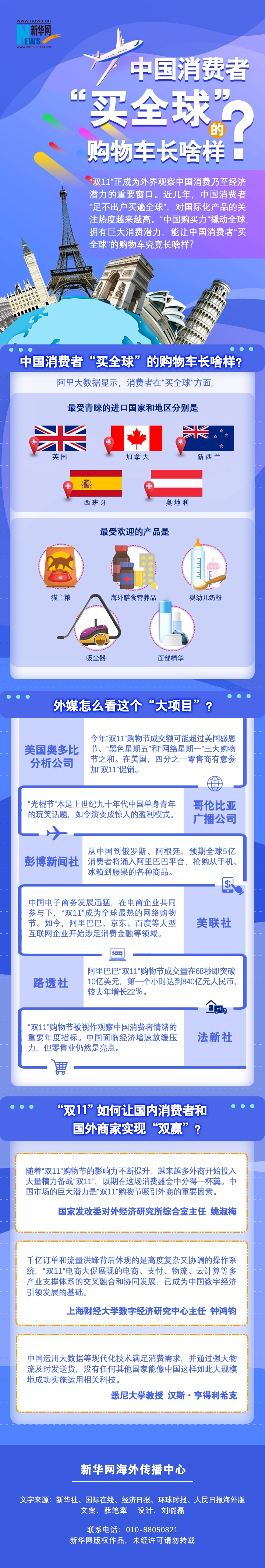 psn香港注册地区 史上最便宜的AMG卖多少钱才不招黑?