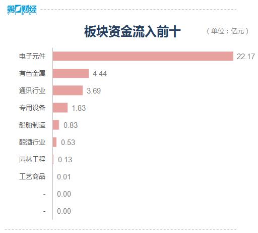 极限彩票网开户 华夏幸福获三宗地块 成交总金额2.47亿元