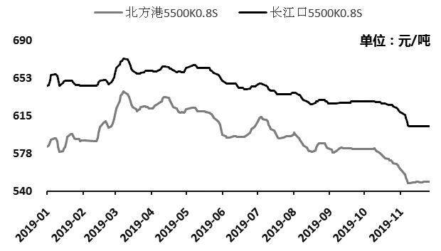 「辐射新维加斯赌场技巧」综述:中国杂交水稻助非洲改善粮食问题
