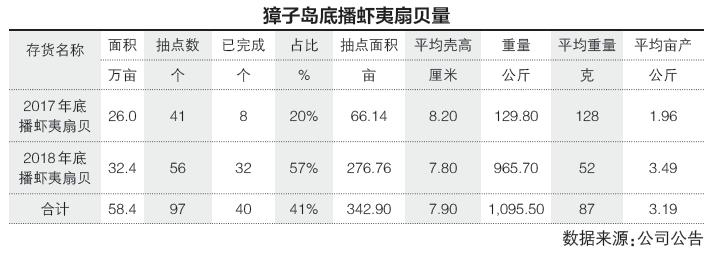 美狮网上赌场_北京:违规转租转借公租房家庭五年内不允许再申请