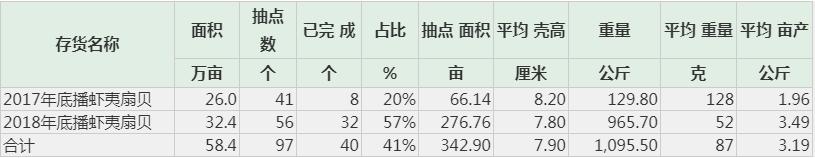 「澳门g开户|官网」淄博昌国医院举行第八期优秀传统文化学习班