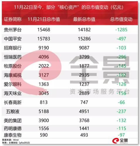 中信国际在线投注网站 - 3口之家春节自驾房车游福建 14天消费一万二 清单一览