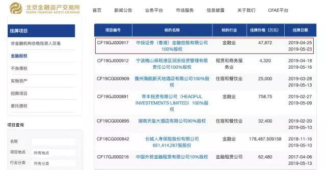 将近5亿港元的大手笔!东吴证券吃下巨亏的中投香港,所图何为?