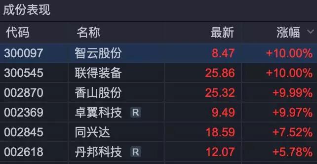 「中国日博投注网」许家印视察美国FF总部 贾跃亭全程陪同