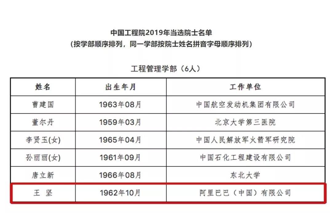 博e百|2019年9月19日南通市挂牌3宗地,总起始价6274.03万元
