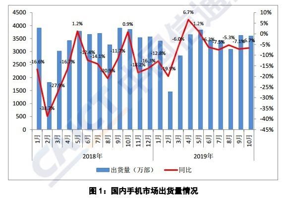 金莎注册送20·中国银保监会:支持商业银行持续补充资本 增强风险抵御能力