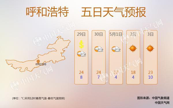 内蒙古沙尘暴大风寒潮三预警齐发 明后天降温8℃