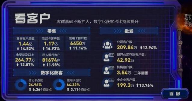 《数字化银行争夺战:招行PK平安,APP活跃数、科技投入谁更强?》