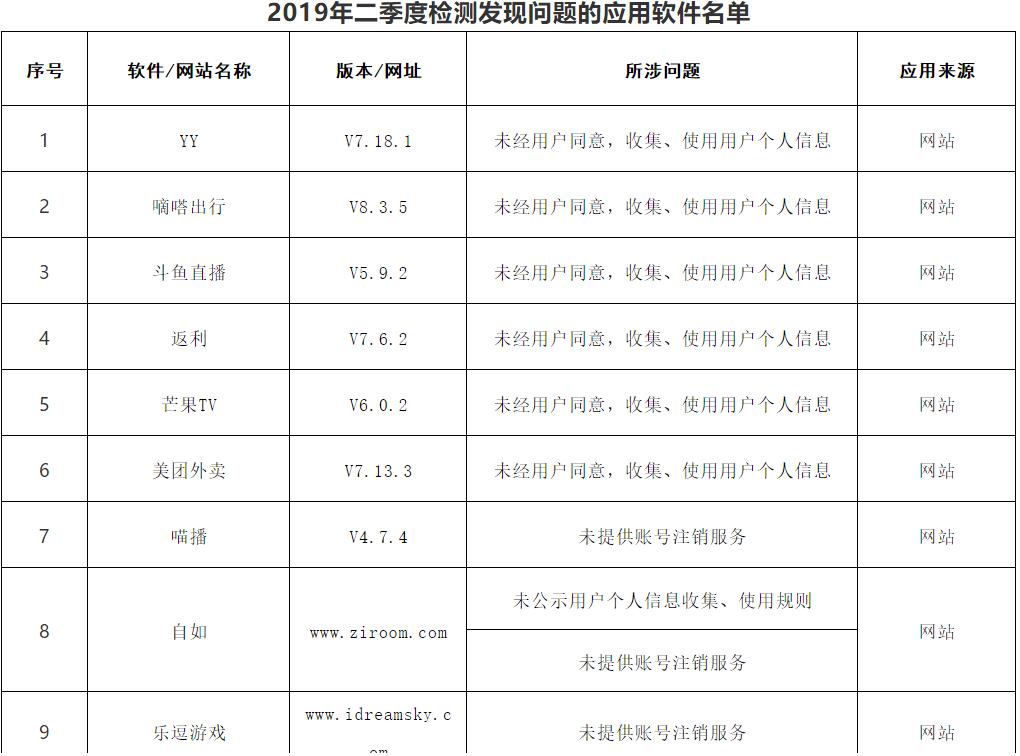 http://www.shangoudaohang.com/zhengce/211139.html