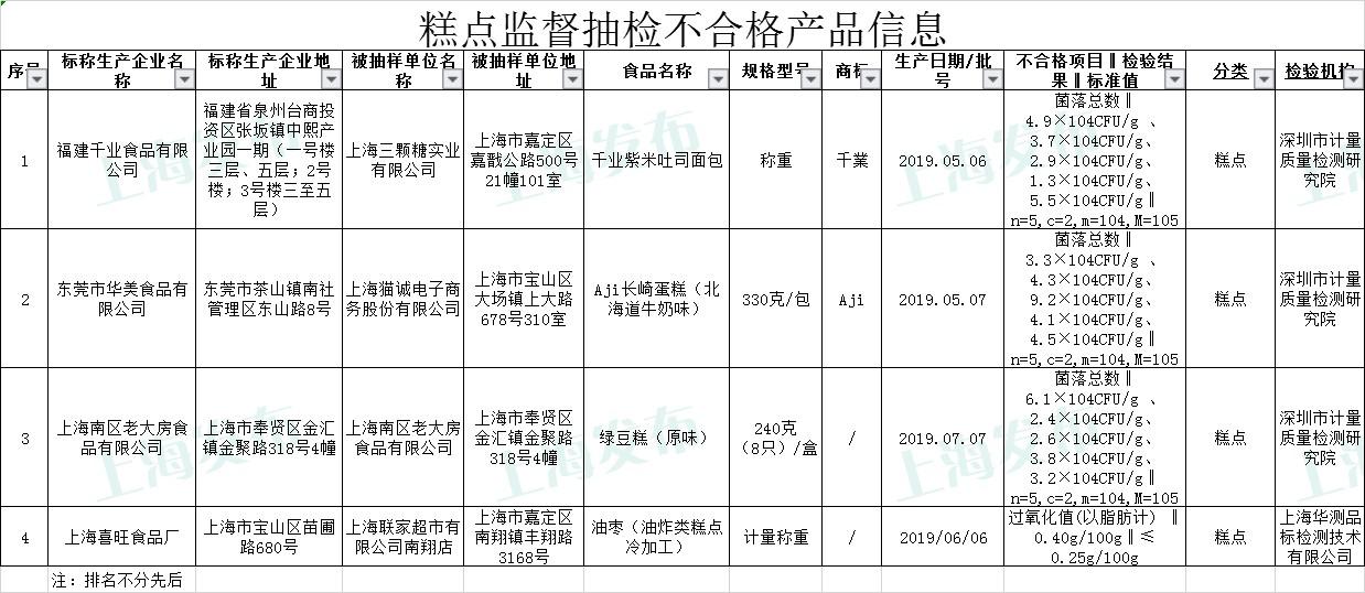 豪门注册送钱-在武汉人的宵夜江湖里,吃出家的味道