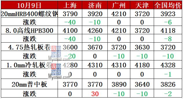 http://www.zgcg360.com/yejingangcai/482241.html