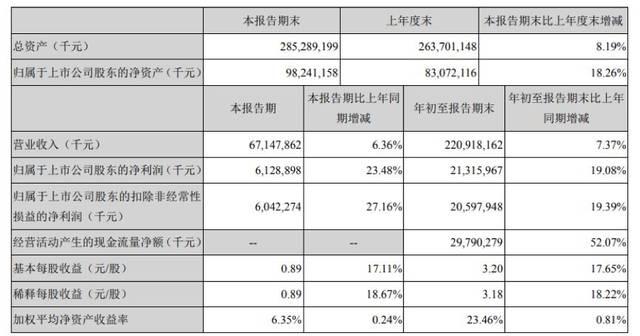 「登陆必赢亚洲网址」PTA中长期上升趋势未变