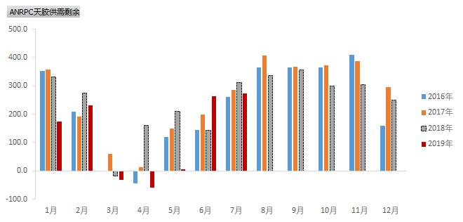 博时现金收益怎么算·股票仓位年内首次降至五成以下,私募加仓意愿转强