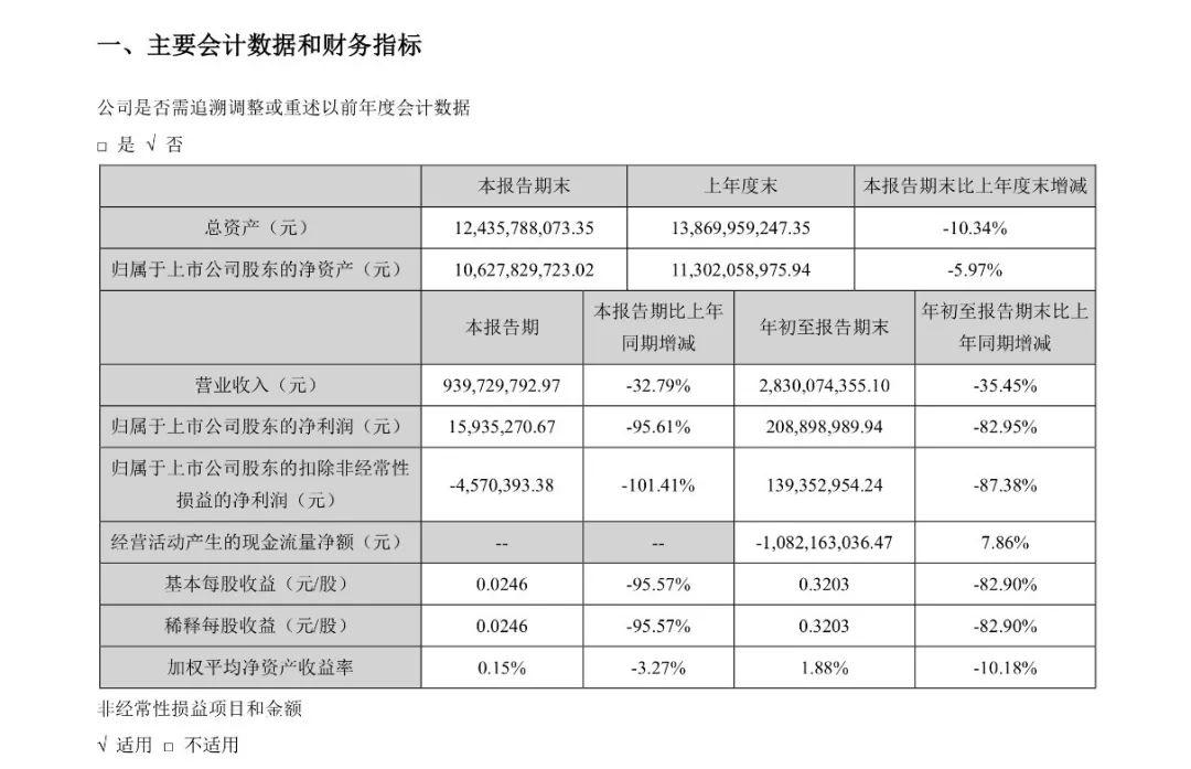 「m9娱乐代理」并购总规模30亿元 吉药控股拟参与设立产业并购基金