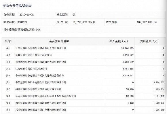 宝娱乐平台主页·中美经贸摩擦背景下 中国制造还好吗?