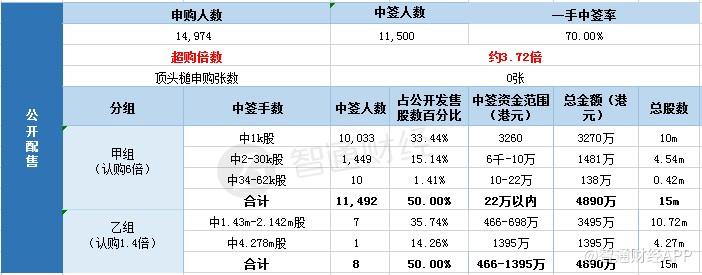 恒达888彩票网投平台-莹煊组合赢得中国德比