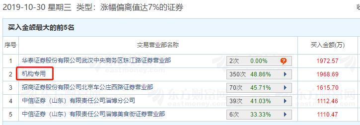 蒙特卡罗一世界赌城之一_北京双鹭药业股份有限公司 2019年第一次临时股东大会决议公告