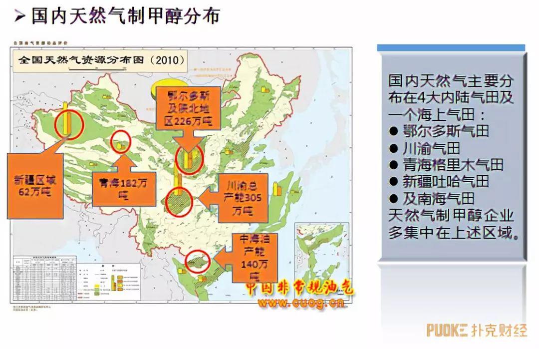 中国甲醇产能分布成本剖析