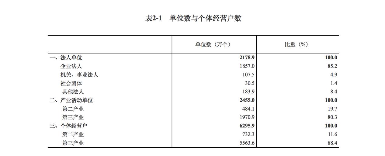 手机牛牛赌博平台_上海市政府常务会决定:加强公共消防安全,完善应急救援队伍人员招录和政策保障机制