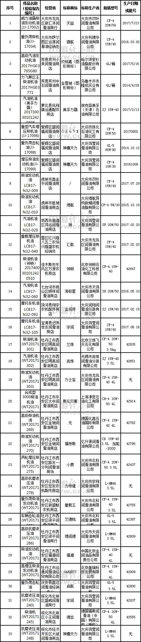 http://www.hljold.org.cn/heilongjiangfangchan/4858.html