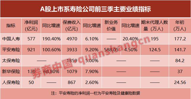 大富豪理财娱乐平台 蔚来汽车高成本运营致亏损96.4亿 周三暴跌逾21%