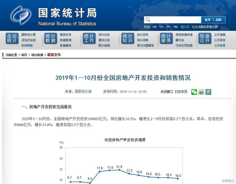 注意!2019年中国楼市销售16万亿,历史记录破了