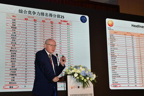 第23期全球金融中心指数发布 青岛排名显著提升