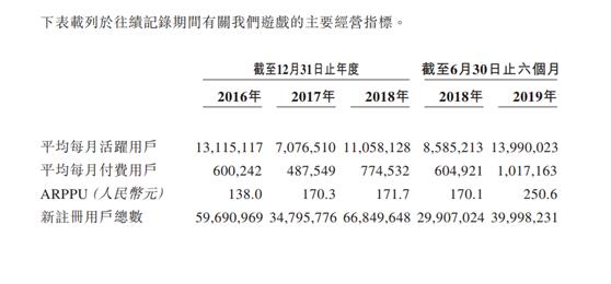 亚游注册中心·对冲基金减持网络科技股 重仓比例仍高