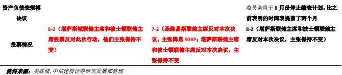 888真人58 - 商业地产分化明显 万达宝龙富力位居前三