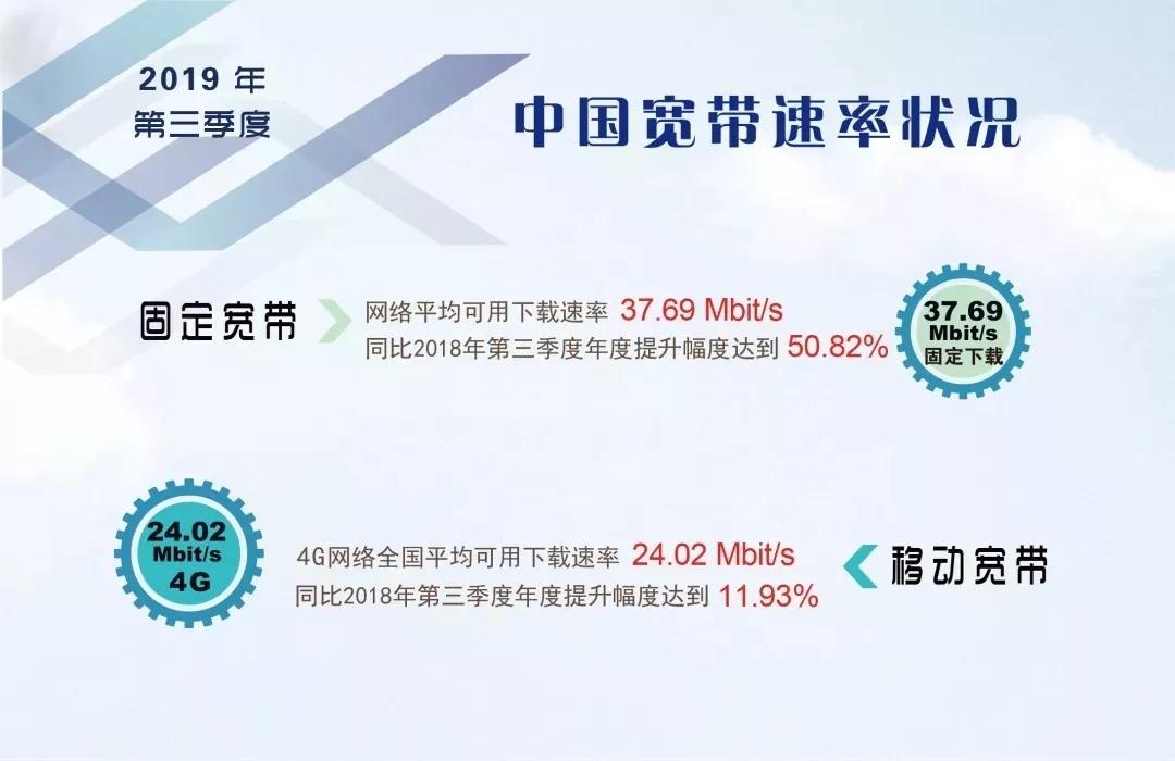 申博sunbet外围-央行今年第三次降准,它对实体经济到底将产生多大的作用?