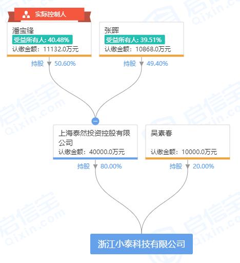 亿盛国际app - 武汉阿甘:首半马139、首马345,用半年时间跑完整个武汉
