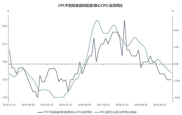 亚洲城ca88登陆入口|2018年中国游客出境游大数据:人均消费约800美元