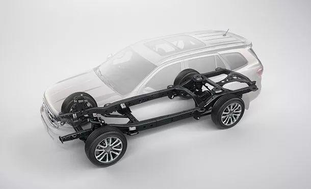 35万左右可以入手的硬派越野车,福特撼路者高配能买么?