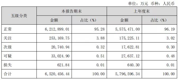 连收两张罚单、两股东拟减持股份后,江苏租赁发布2019Q3财报