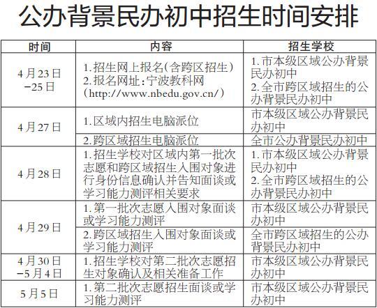 宁波招生背景民办历史招生时间表知道 公办 初公布必须初中初中生的图片