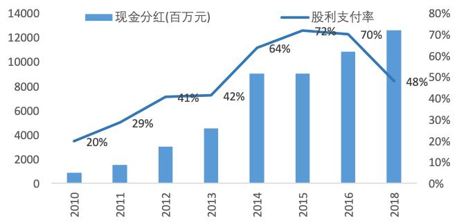 竞彩篮球彩票平台-房多多递交IPO招股书,或将成中国产业互联网SaaS第一股