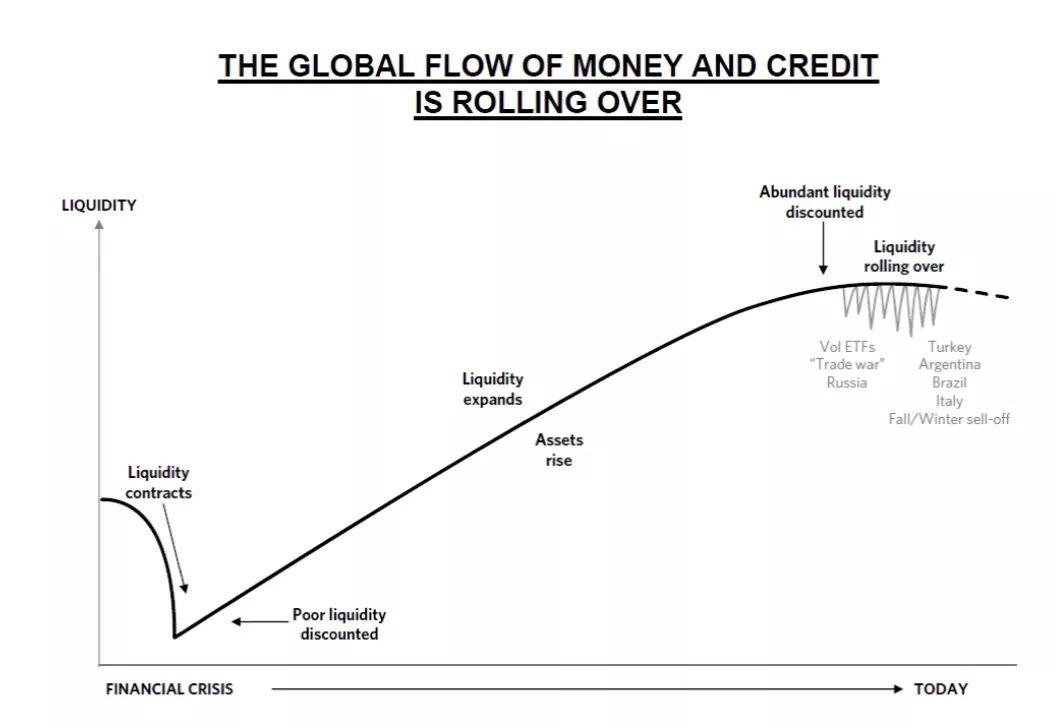 风险溢价可以用gdp_如何获取宏观经济中的风险溢价