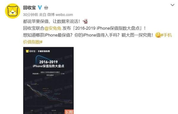 回收宝联合安兔兔发布2016-2019 iPhone保值指数盘点
